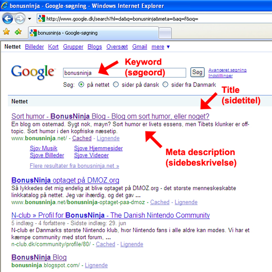 Google SERP - Keyword, title og meta description